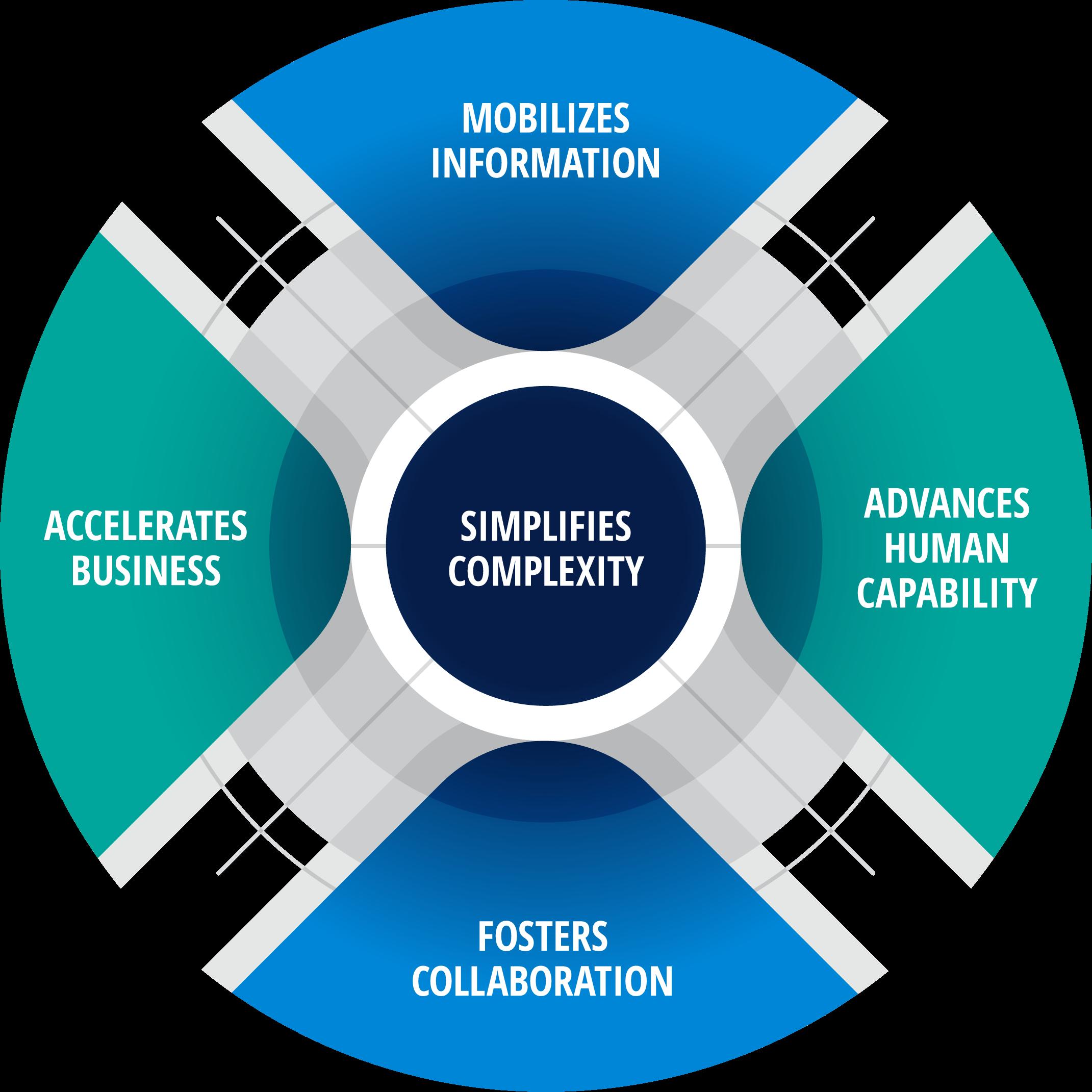 HR Competency Model- hr strategy model drives hr strategy development