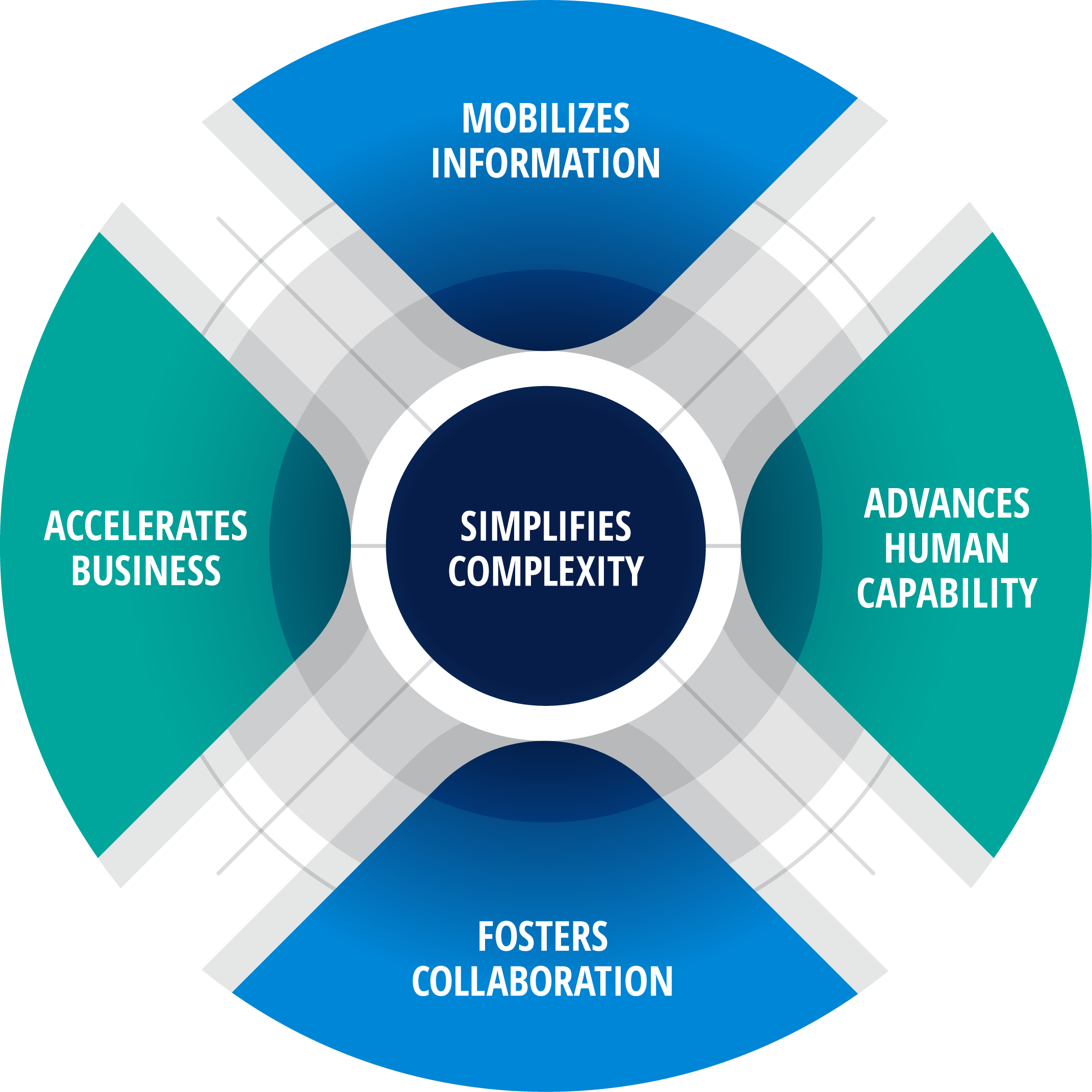 HR Competency Model 2021